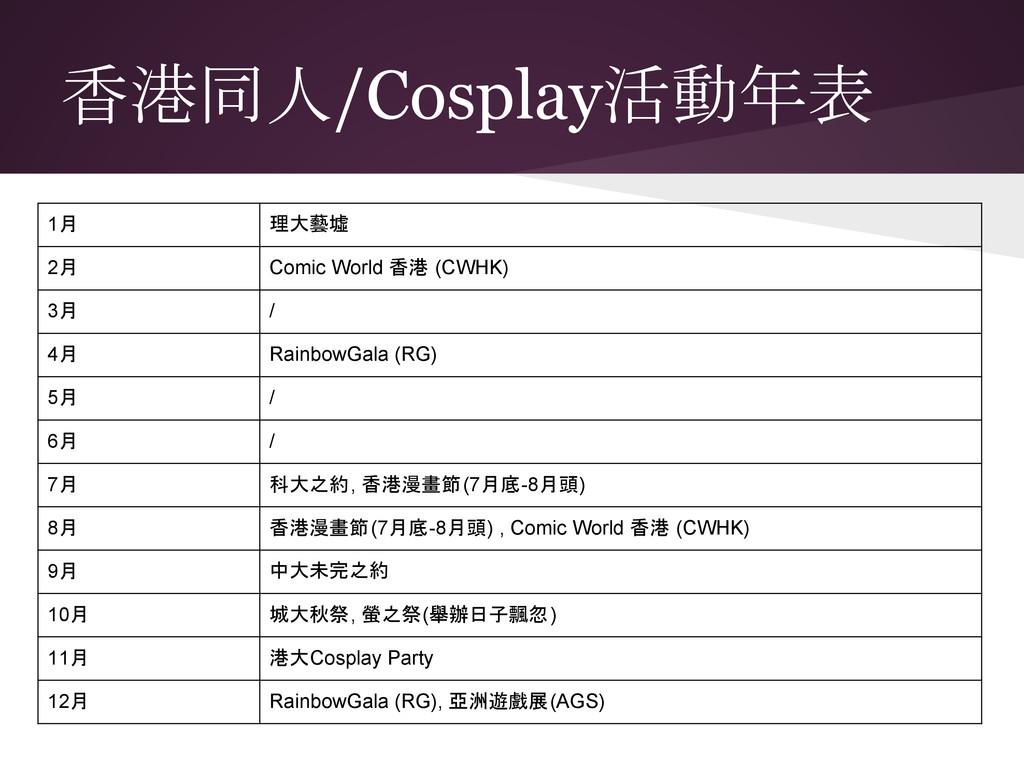 香港同人/Cosplay活動年表 1月 理大藝墟 2月 Comic World 香港 (CWH...