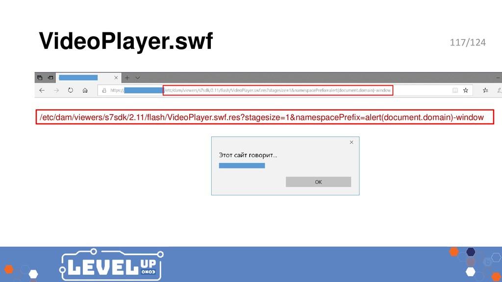 VideoPlayer.swf /etc/dam/viewers/s7sdk/2.11/fla...