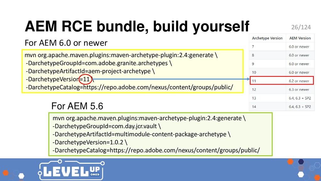 AEM RCE bundle, build yourself mvn org.apache.m...