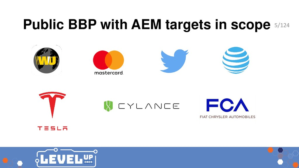 Public BBP with AEM targets in scope 5/124