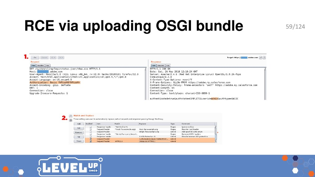 RCE via uploading OSGI bundle 59/124