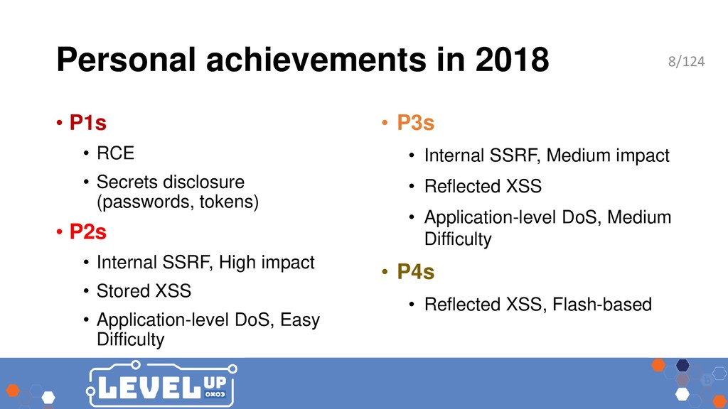 Personal achievements in 2018 • P1s • RCE • Sec...