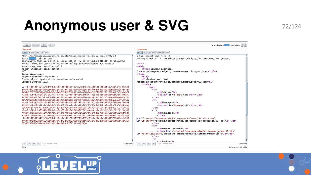 Anonymous user & SVG 72/124