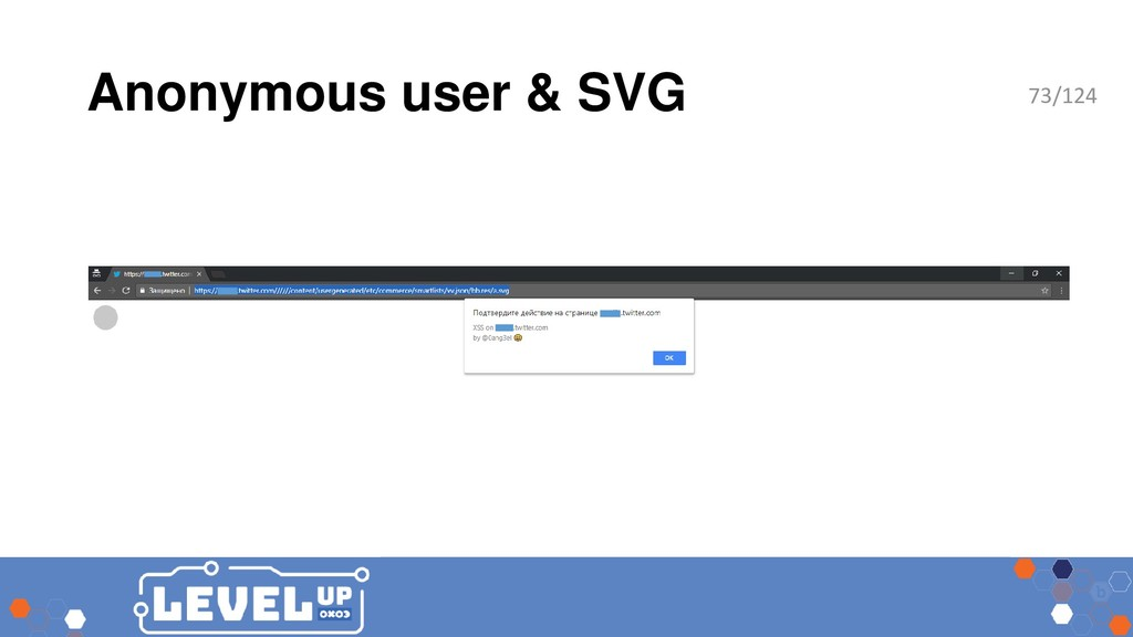 Anonymous user & SVG 73/124