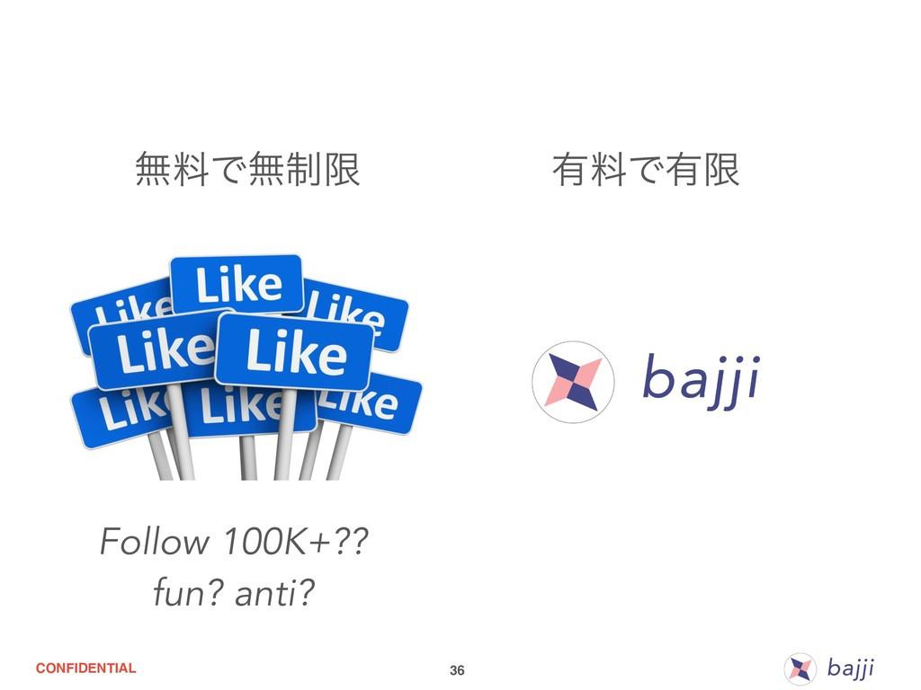 CONFIDENTIAL 36 ແྉͰແ੍ݶ Follow 100K+?? fun? anti...