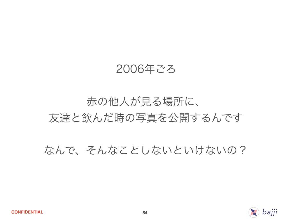 CONFIDENTIAL 54 ͝Ζ ͷଞਓ͕ݟΔॴʹɺ ༑ୡͱҿΜͩͷࣸ...