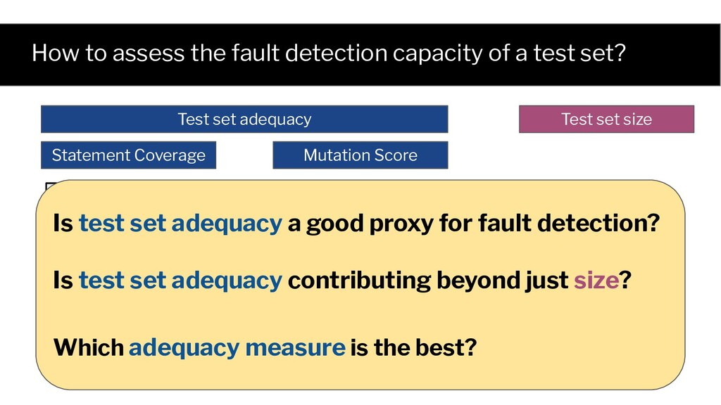 How to assess the fault detection capacity of a...