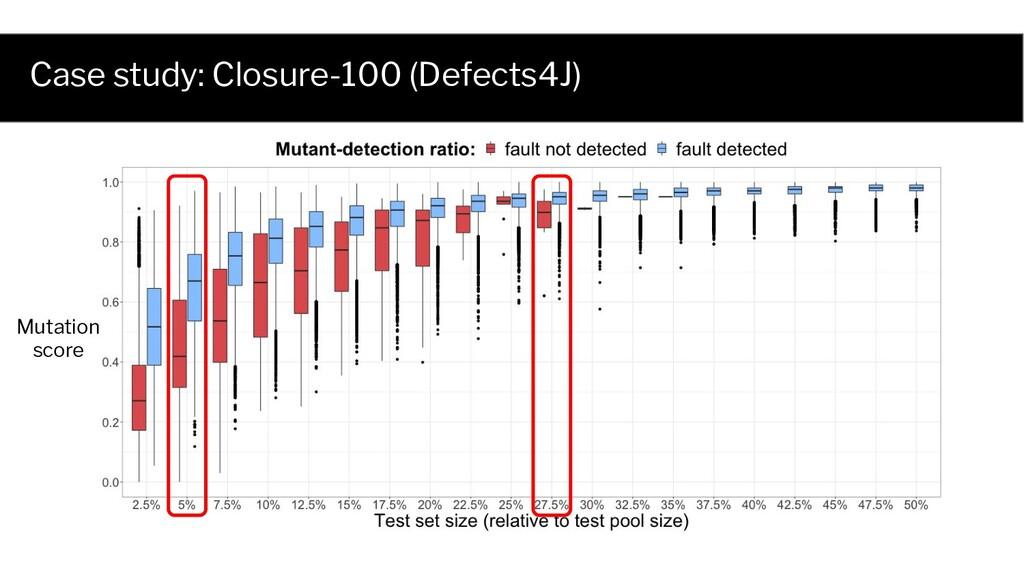 Mutation score Case study: Closure-100 (Defects...
