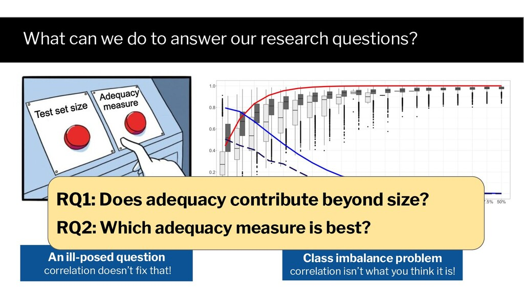 What can we do to answer our research questions...
