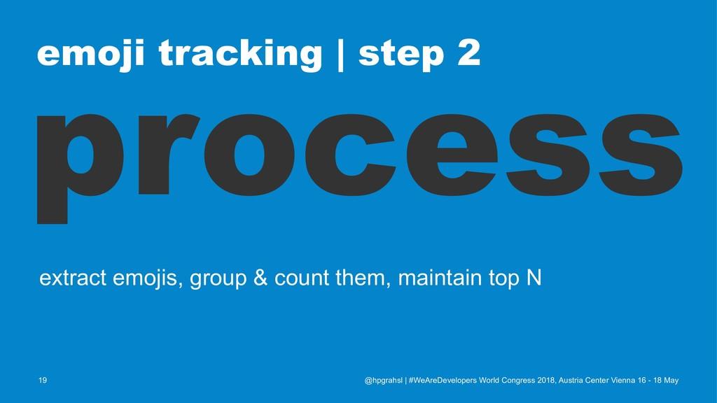 emoji tracking   step 2 process extract emojis,...