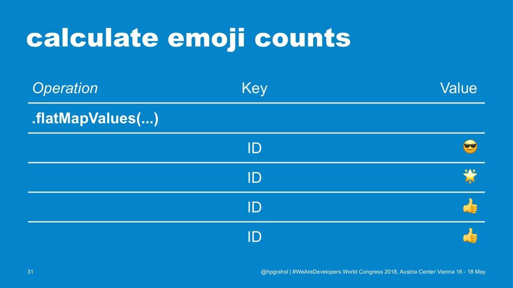 calculate emoji counts Operation Key Value .fla...