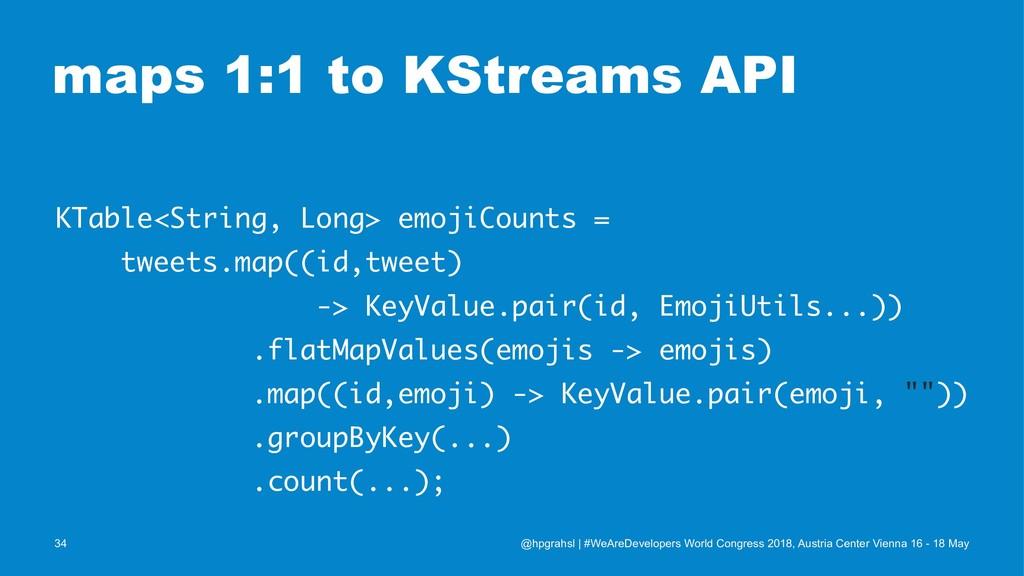 maps 1:1 to KStreams API KTable<String, Long> e...