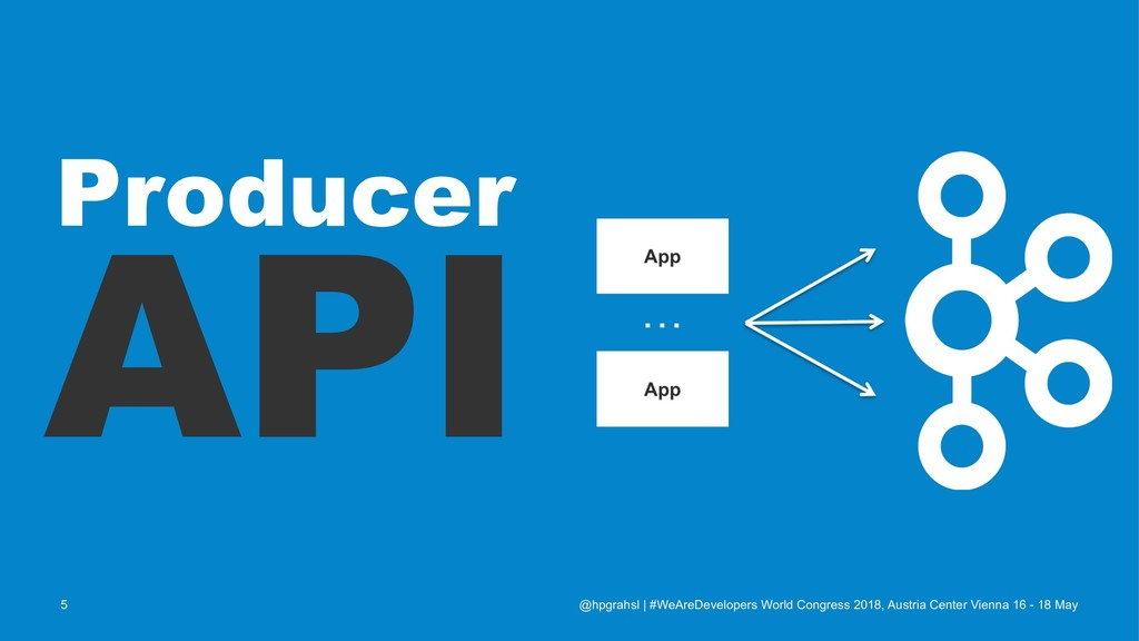 Producer API @hpgrahsl   #WeAreDevelopers World...