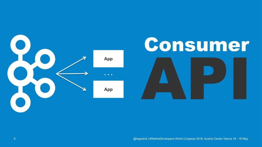 Consumer API @hpgrahsl   #WeAreDevelopers World...