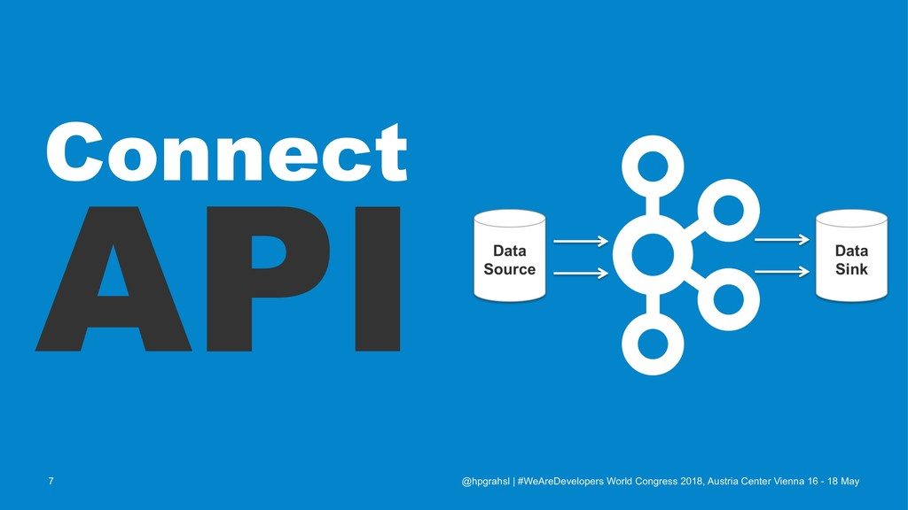 Connect API @hpgrahsl   #WeAreDevelopers World ...