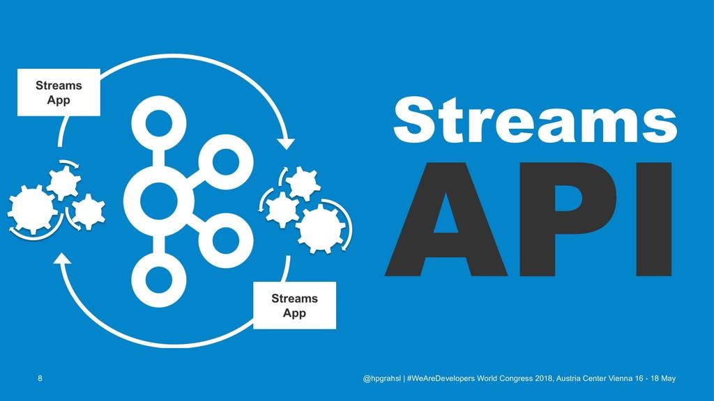Streams API @hpgrahsl   #WeAreDevelopers World ...