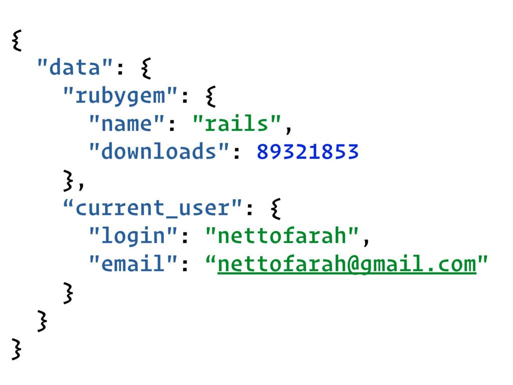 """{ """"data"""": { """"rubygem"""": { """"name"""": """"rails"""", """"down..."""