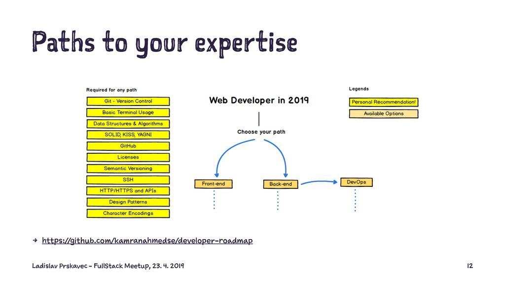 Paths to your expertise 4 https://github.com/ka...