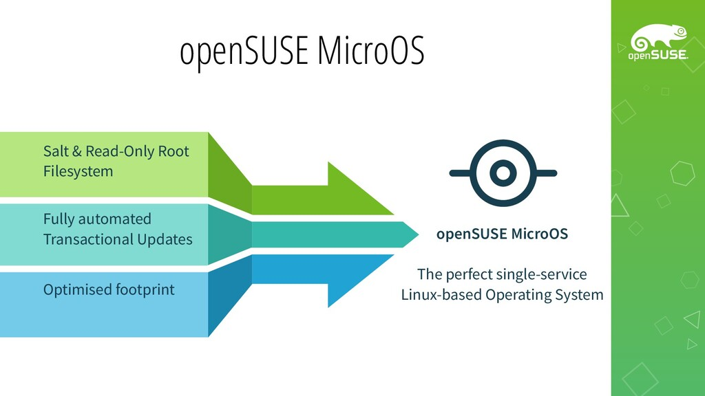 openSUSE MicroOS openSUSE MicroOS The perfect s...