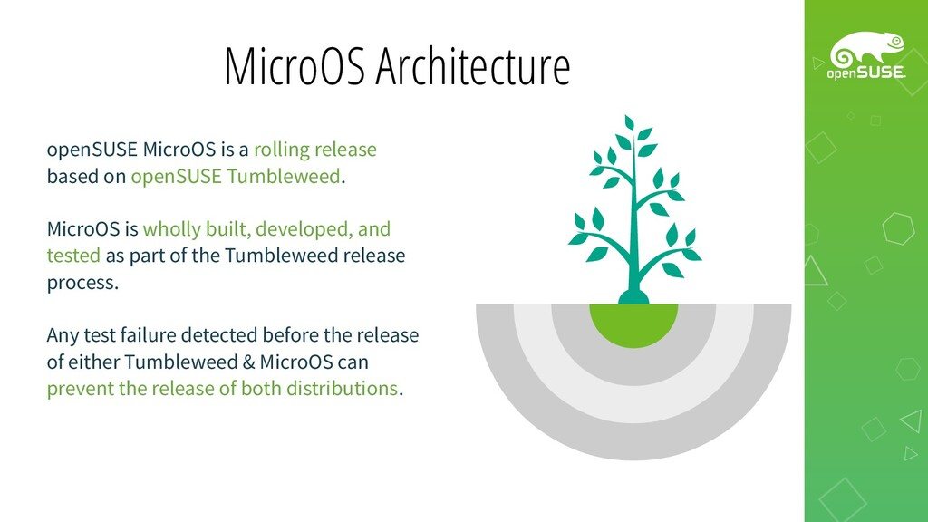 MicroOS Architecture openSUSE MicroOS is a roll...