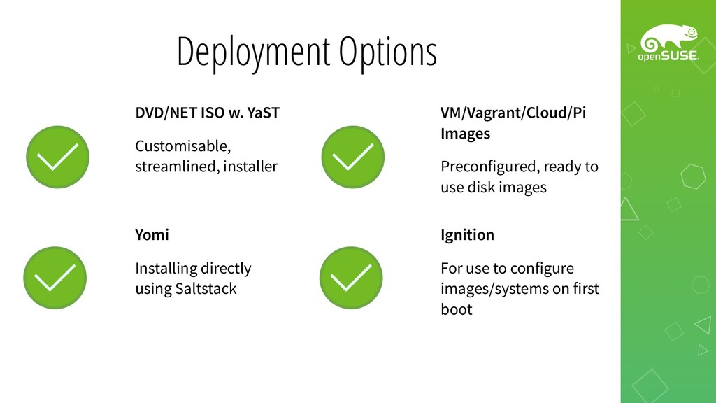 Deployment Options DVD/NET ISO w. YaST Customis...