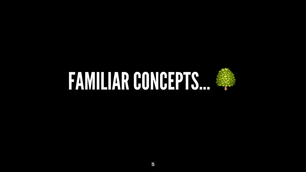 FAMILIAR CONCEPTS... ! 15