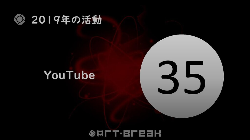 2019年の活動 35 YouTube