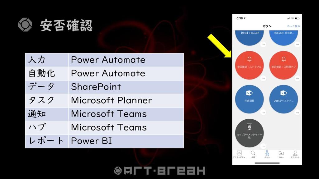 安否確認 入力 Power Automate 自動化 Power Automate データ S...