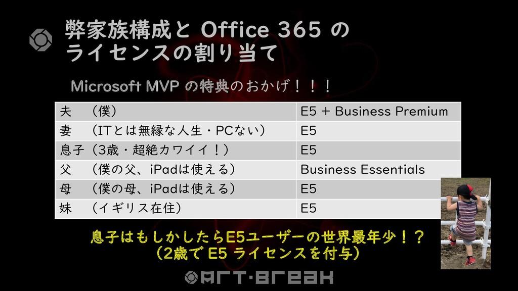 弊家族構成と Office 365 の ライセンスの割り当て Microsoft MVP の特...