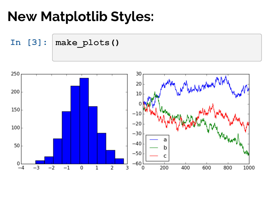 #SciPy2015 Jake VanderPlas In [3]: make_plots()...