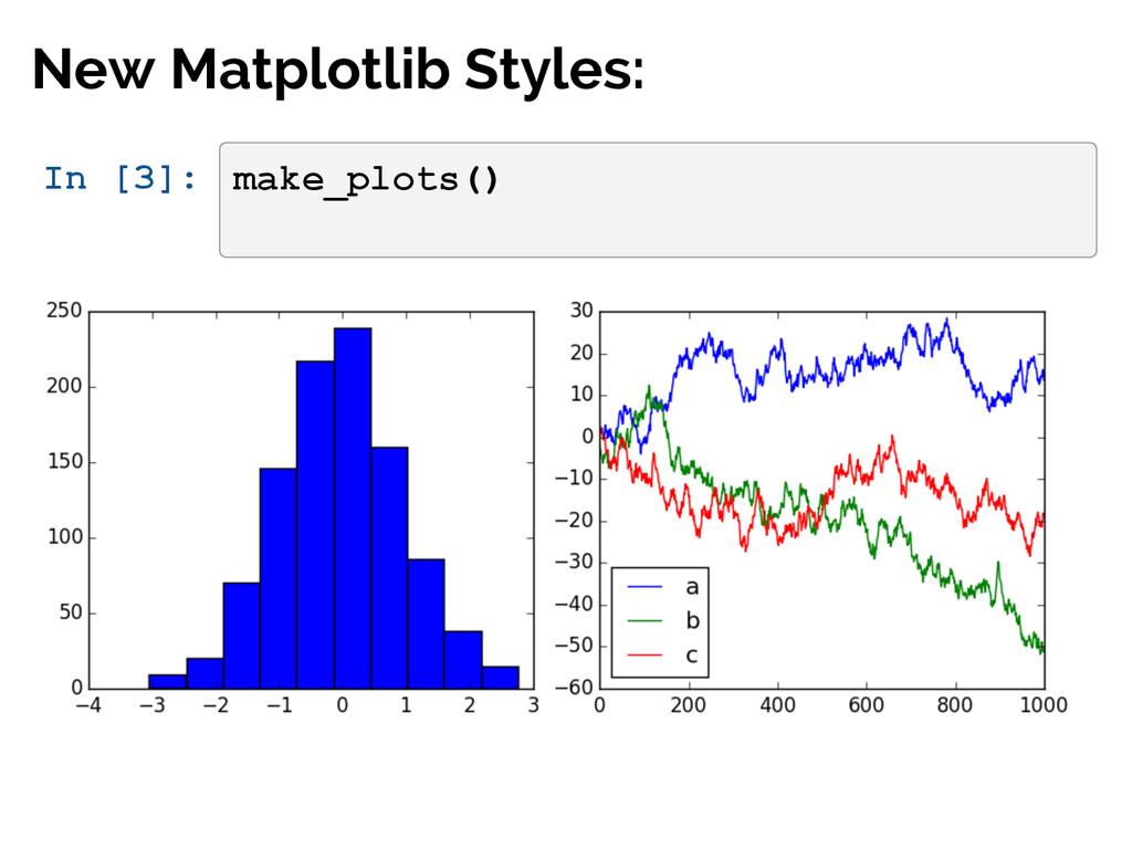 #SciPy2015 Jake VanderPlas In [3]: make_plots()...
