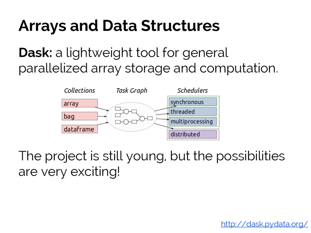 #SciPy2015 Jake VanderPlas Arrays and Data Stru...