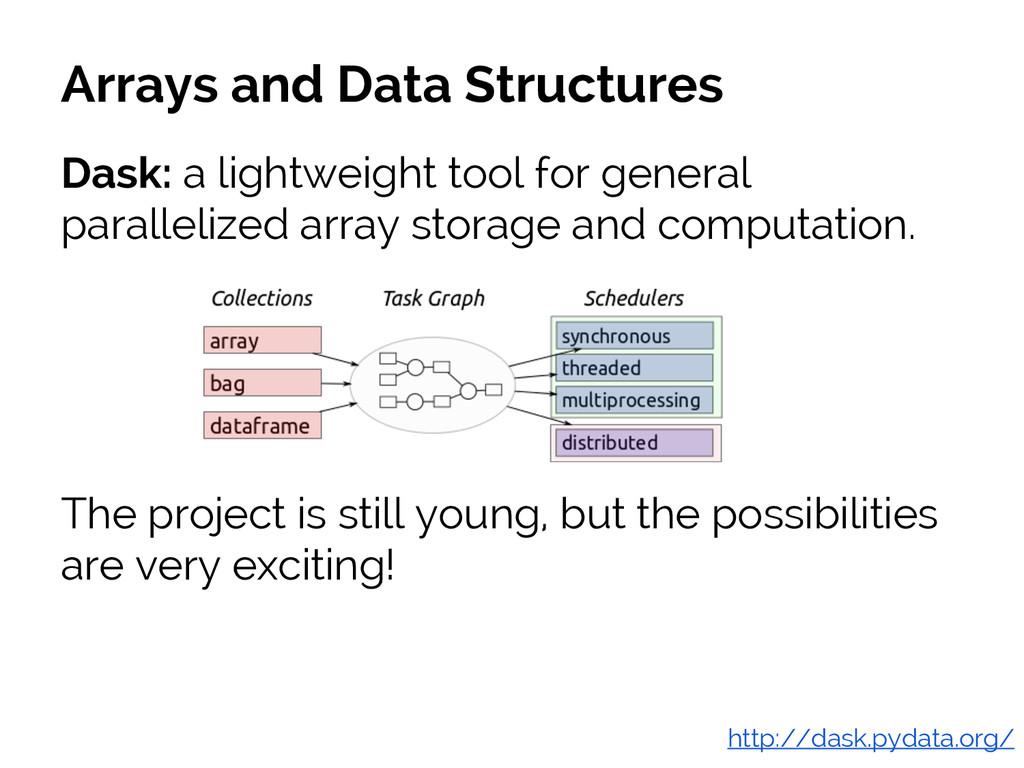 #SciPy2015 Jake VanderPlas Arrays and Data Stru...