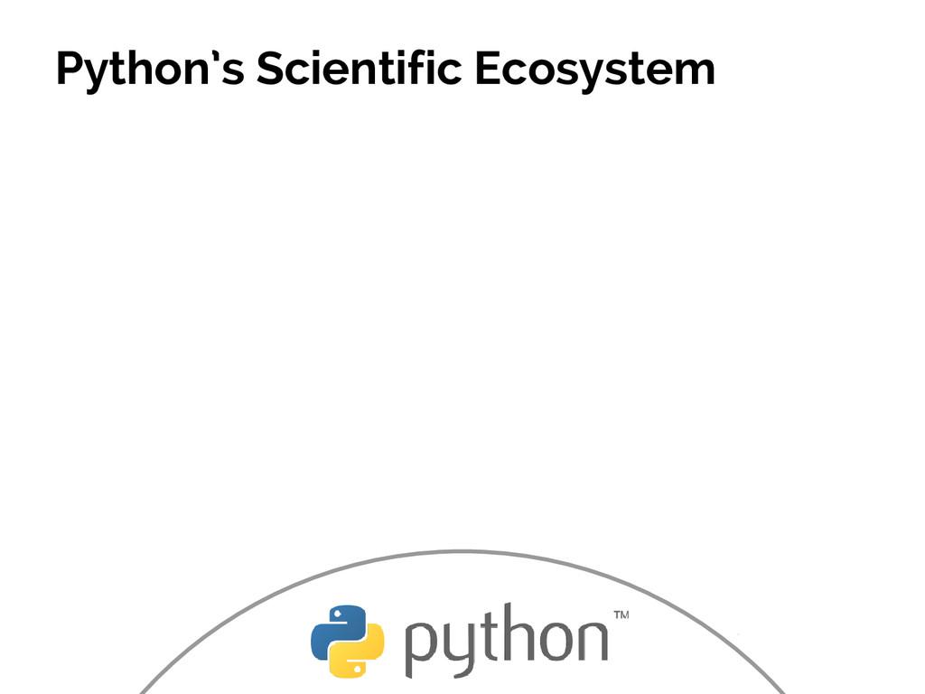 #SciPy2015 Jake VanderPlas Python's Scientific ...