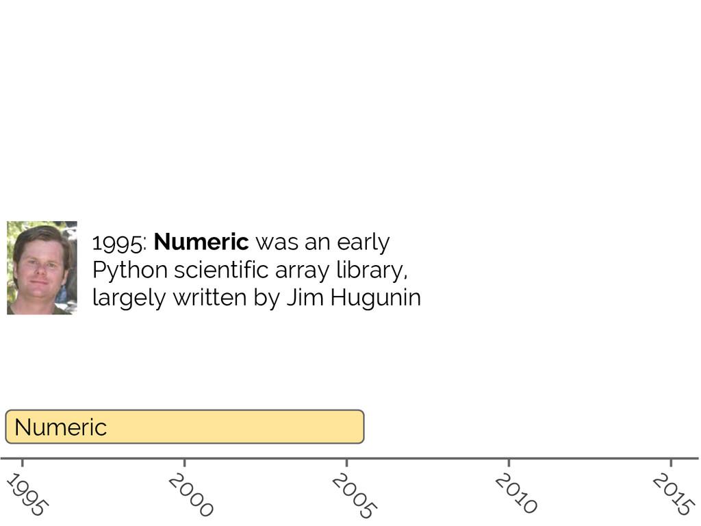 #SciPy2015 Jake VanderPlas Numeric 1995 2000 20...