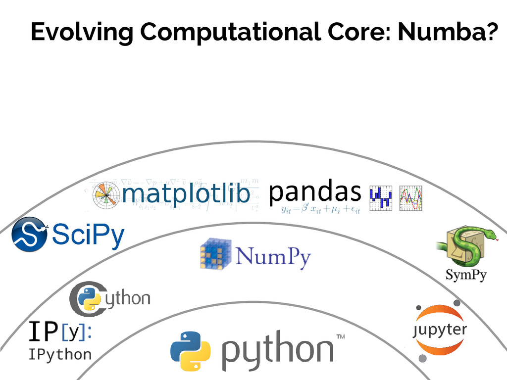 #SciPy2015 Jake VanderPlas Evolving Computation...