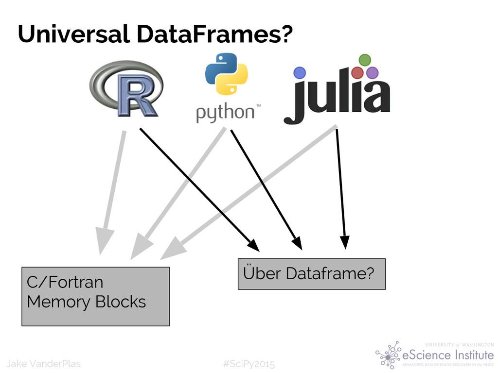 #SciPy2015 Jake VanderPlas Universal DataFrames...
