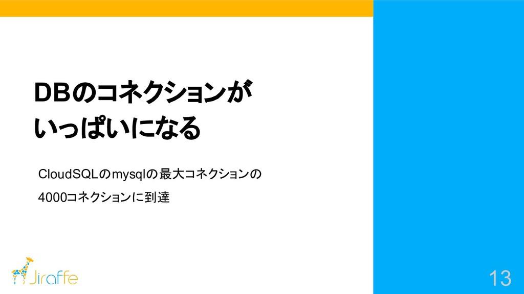 13 DBのコネクションが いっぱいになる CloudSQLのmysqlの最大コネクションの ...