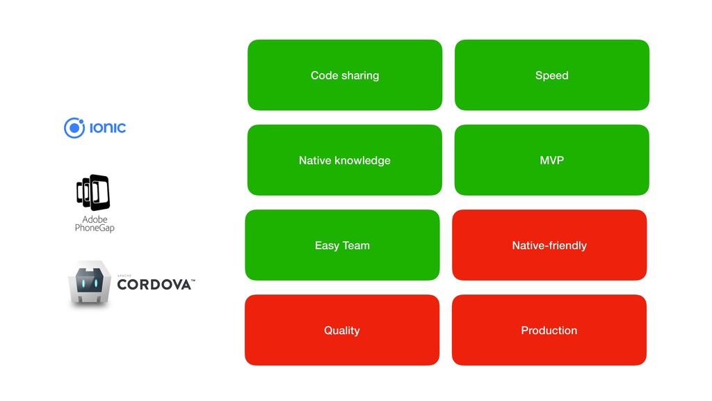Code sharing Native knowledge Native-friendly E...