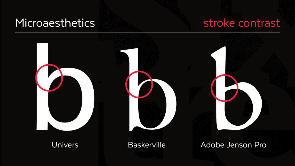Six Microaesthetics stroke contrast Univers Bas...