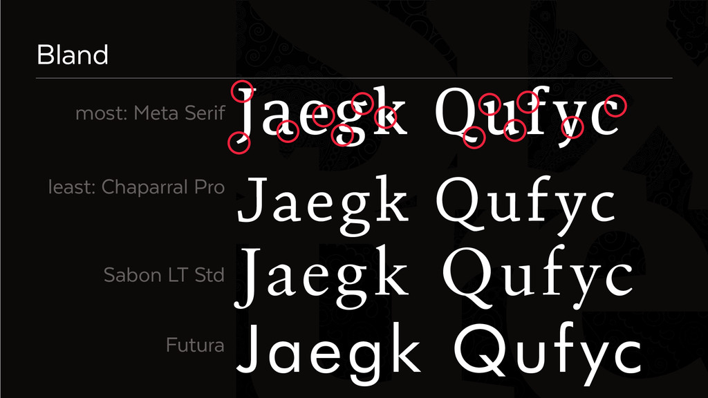 Six Bland Jaegk Qufyc most: Meta Serif least: C...