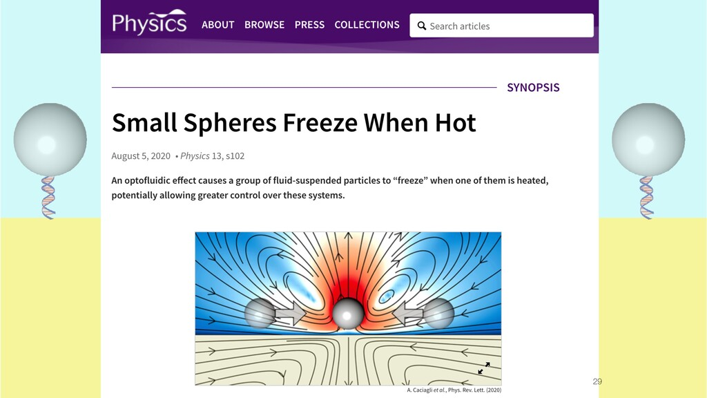 Colloids tethered to an interface - free to mov...