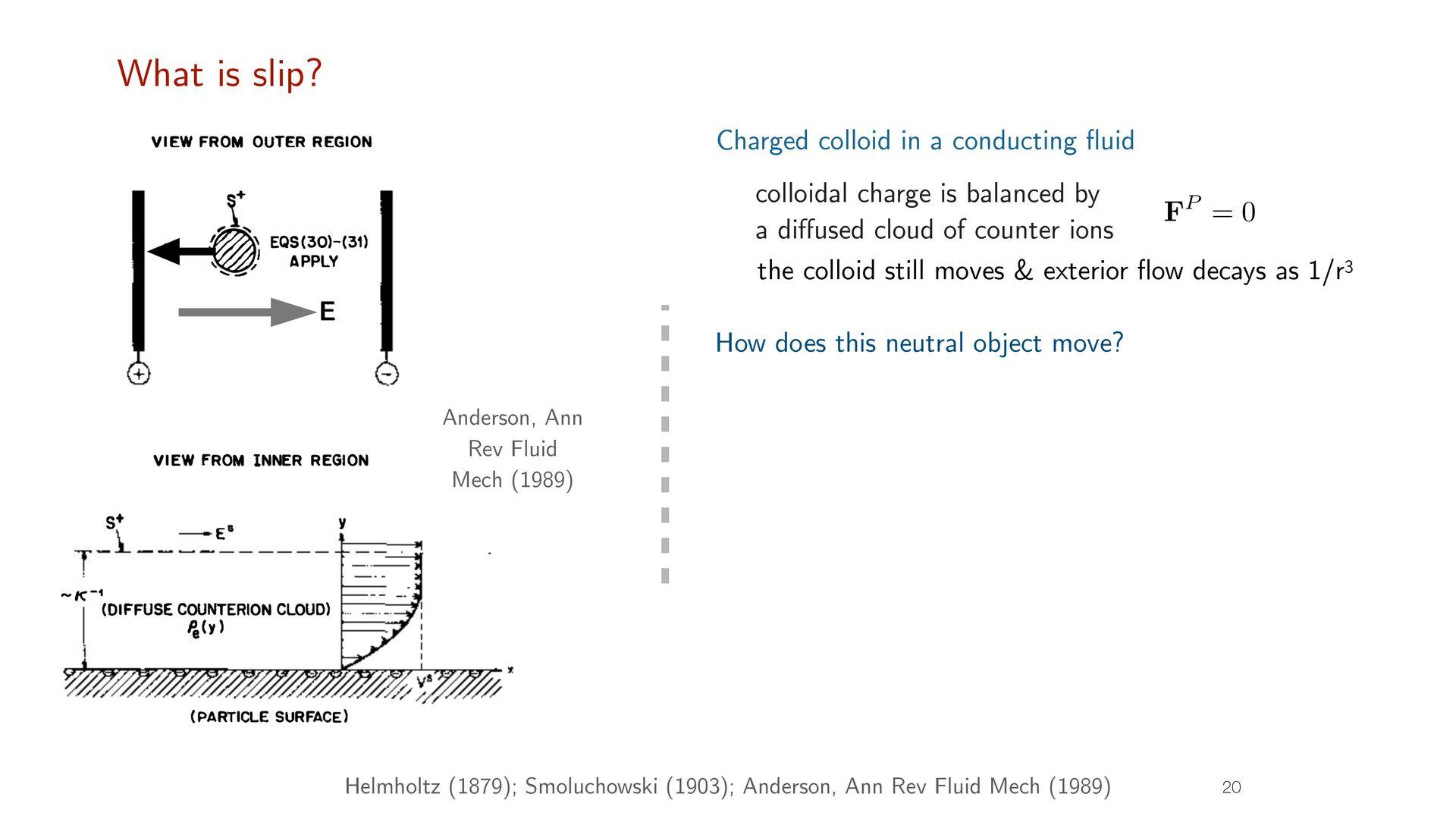 Stokes law Micrometer size => neglect inertia  ...