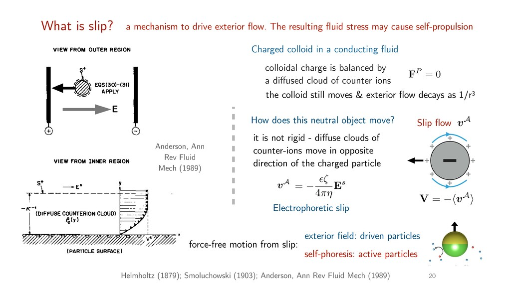 What is slip? Charged colloid in a non-conducti...