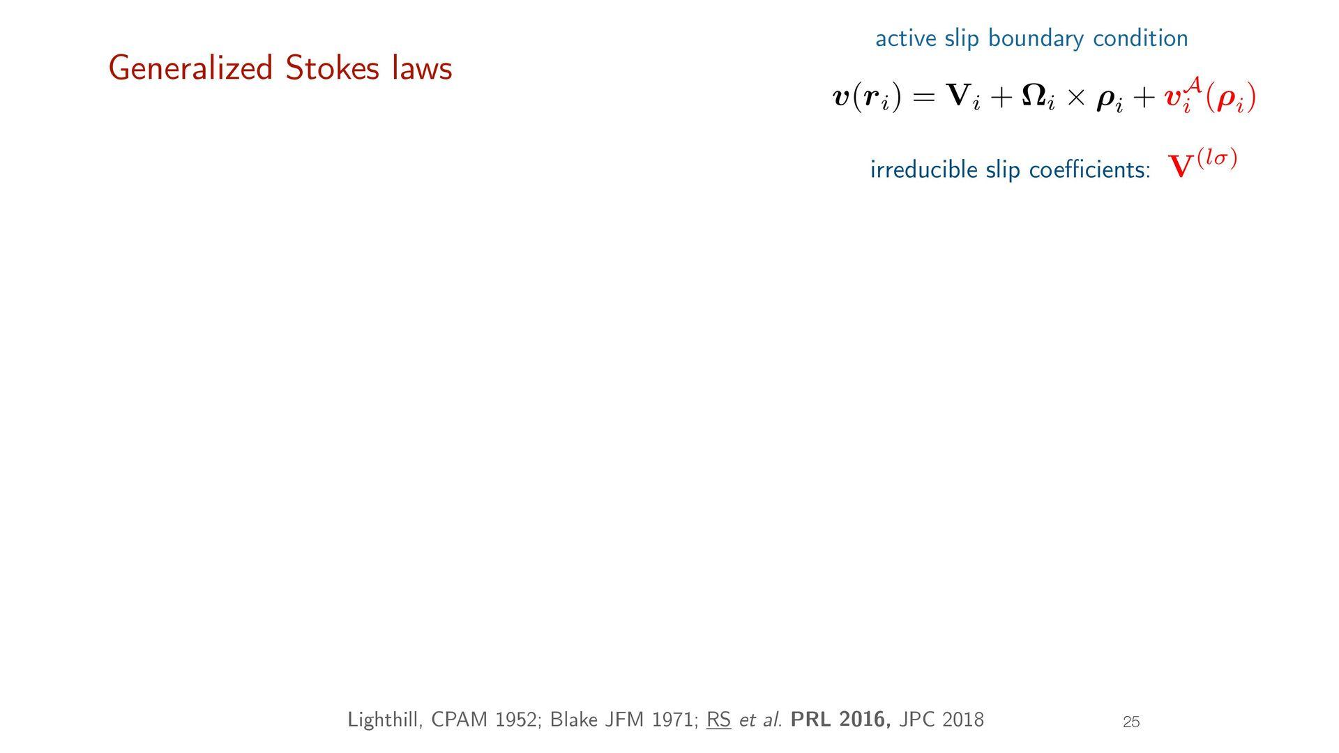 Ritz-Galerkin discretization 23 <latexit sha1_b...