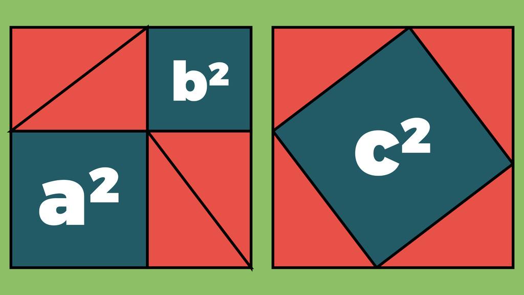 c² a² b²