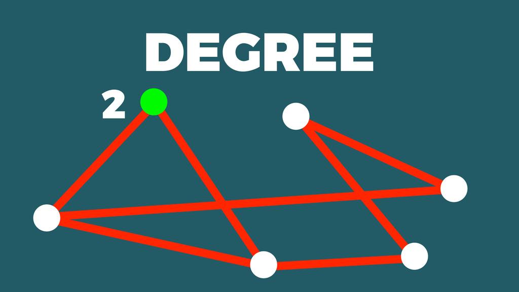 DEGREE 2