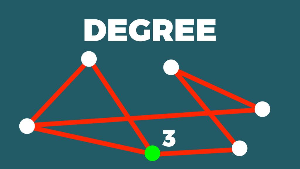 DEGREE 3