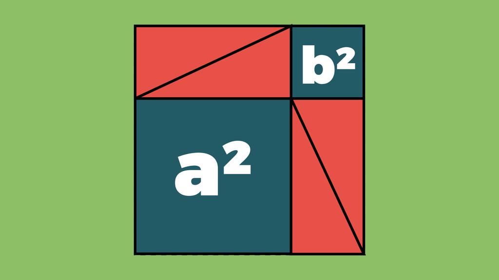 a² b²
